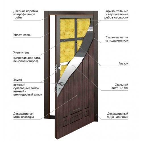 Входная дверь с ковкой и стеклопакетом Prestige Vinorit (дуб шампань 380/1134)